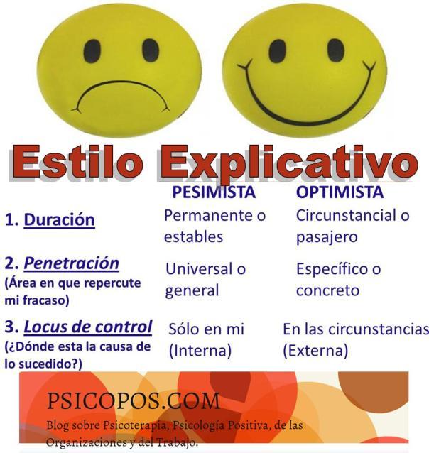 estilo explicativo psicopos