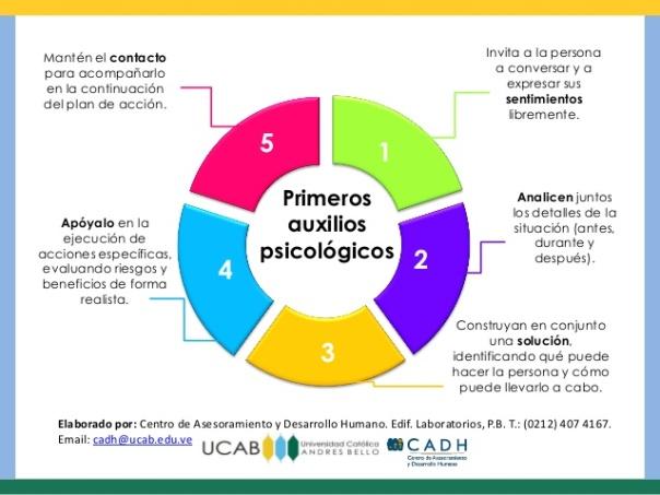 bienestar-en-momentos-de-crisis-cadh-ucab-2-638